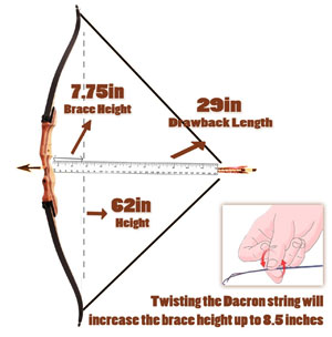 Keshes Takedown recurve bow 62 dimensions